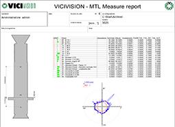 Dati di misurazione VICI